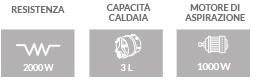 Caratteristiche principali generatore di vapore