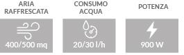 Caratteristiche principali raffrescatore evaporativo